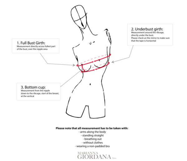 lingerie how to take measurements